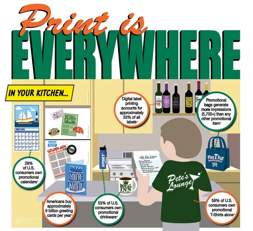 Minuteman Press International Releases New Comic Strip Infographic - Print is Everywhere! http://www.minutemanpressfranchise.co.au